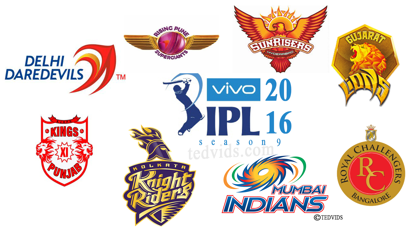 of IPL teams who will fight for over a month to clinch the IPL trophy ...