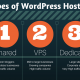 Different Types Of Hosting For Your WordPress Website