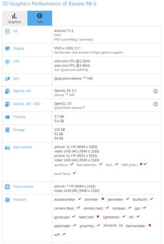 Xiaomi Mi 6 With 12MP Rear Dual Camera