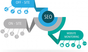 Artificial Intelligence on Search Engine Optimization