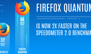Mozilla Announces Firefox Quantum: Fastest Browser So Far