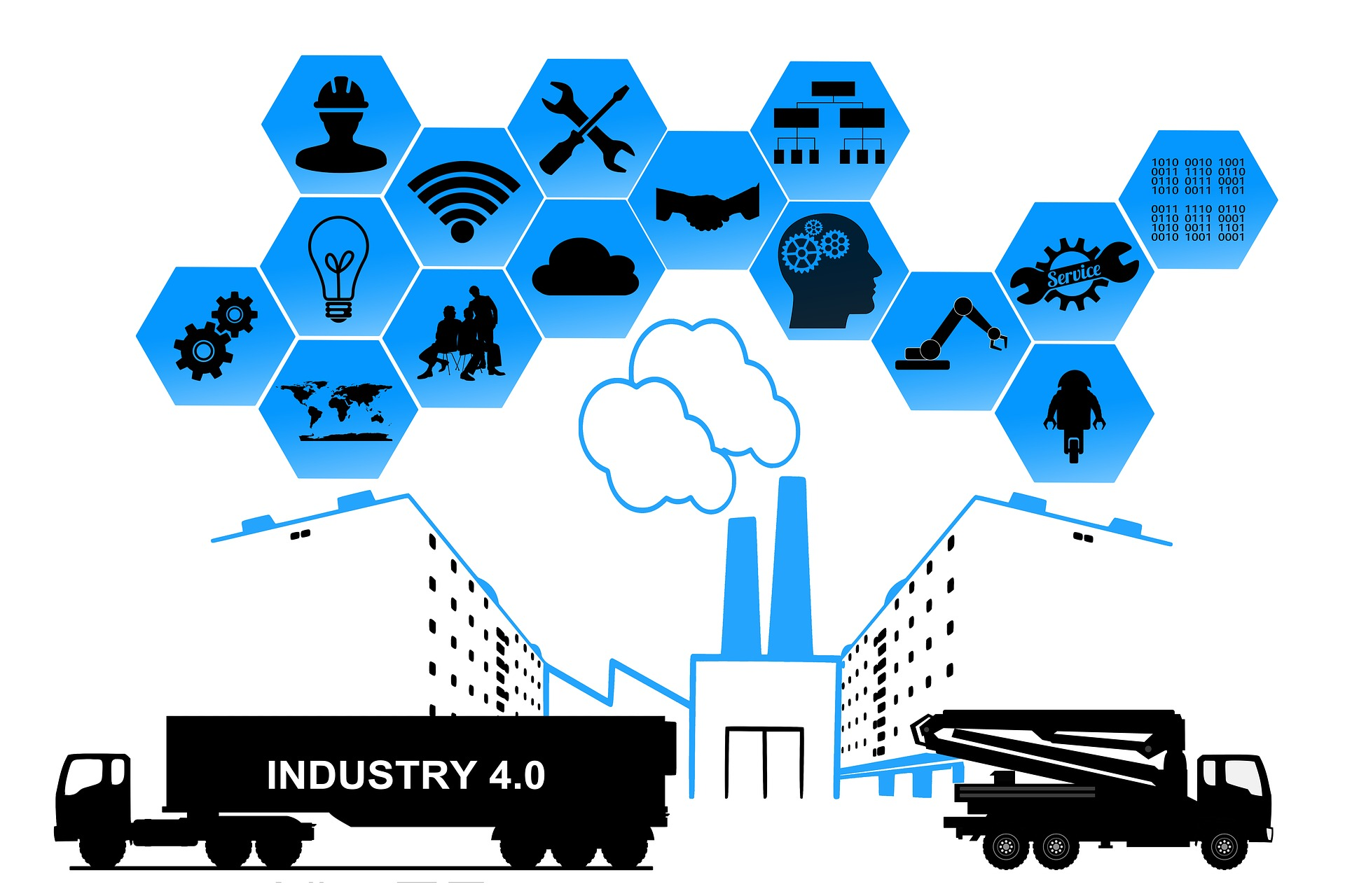 5 Amazing Industrial Technologies