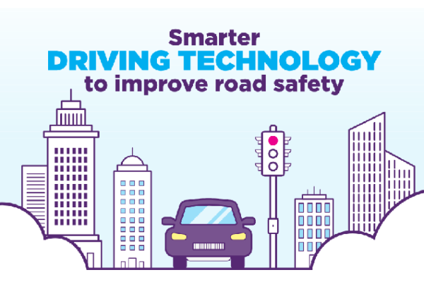 The Tech That Helps Us Drive Safer
