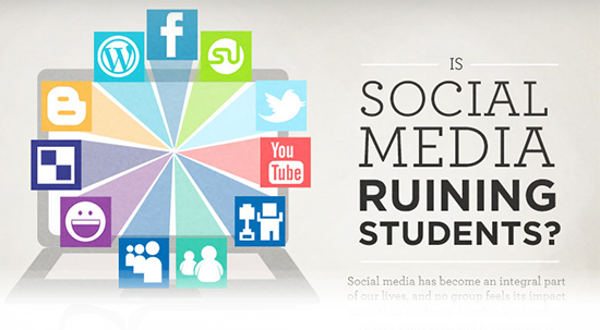 How Social Media Affects Students